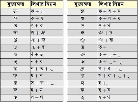 bijoy keyboard layout free download download