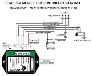 power gear slide out controller kit upgraded version 523511 pdxrvwholesale