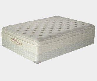 King Koil Mattress Reviews 2011 king koil mattress reviews and rating king mattress