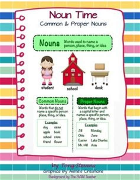 printable noun poster noun poster poster and definitions