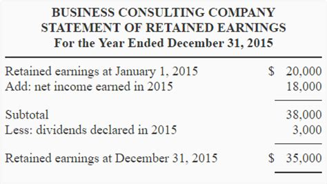 statement of retained earnings template earnings images