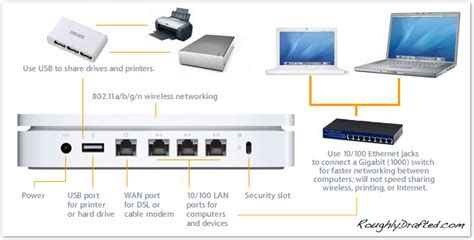 airport extreme is it a good gigabit switch windows home server vs airport extreme