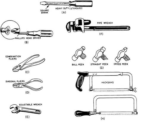 4 best images of tools and their uses tools