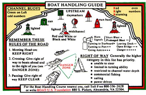 boat safety rules safe boating class 12 2014 for families in iona house