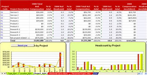 Time Allocation Spreadsheet by Employee Project Time And Cost Allocation By Excelidea