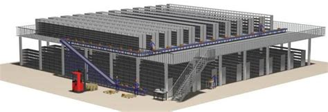 warehouse layout in logistics is your warehouse design efficient