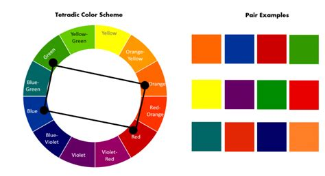 tetradic color scheme color wheel basics how to choose the right color scheme
