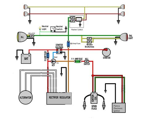 xs650 pamco ignition wiring diagram reese wiring diagram