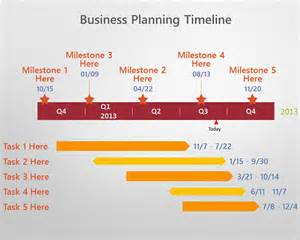 free business plan template ppt 11 business timeline templates free sle exle