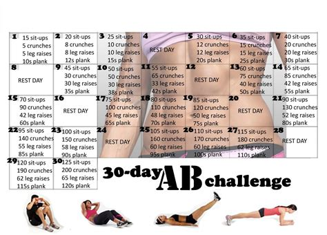 30 day ab challenge ab challenge 30th and workout