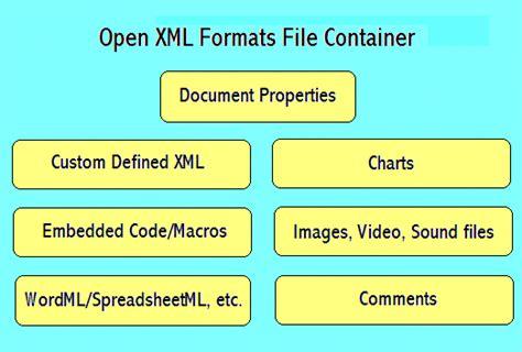 file layout là gì pr 233 sentation des formats de fichier open xml microsoft