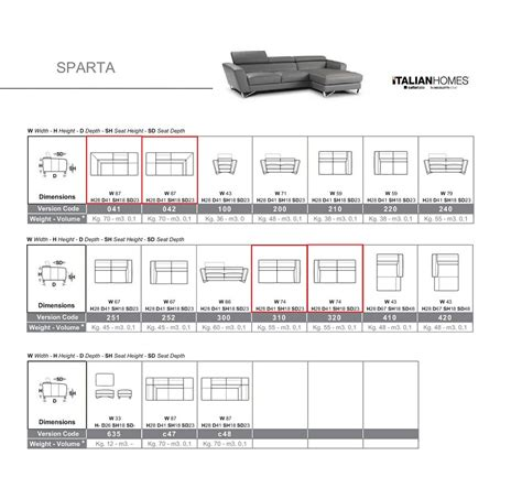 Sectional Sofas Sizes Dimensions Of Sectional Sofa Thesofa
