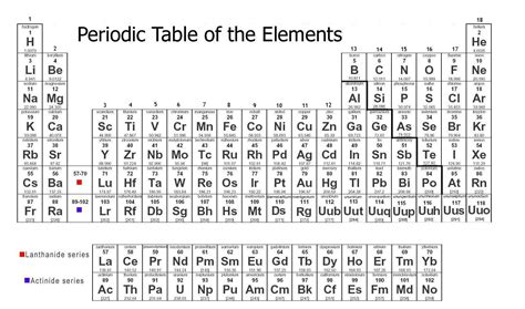 Printable Periodic Table Study Guide | huaty 2504 study guide 2014 15 cleveland instructor