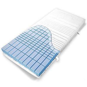 werden matratzen weicher matratze zu hart das k 246 nnen sie tun