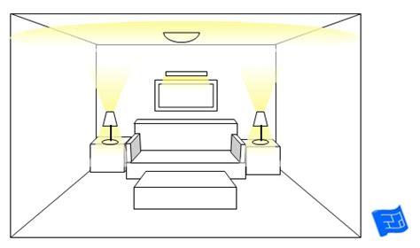 living room lighting plan so much inside jan 2016