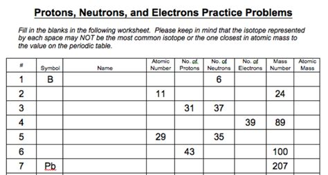 Atomic Number And Mass Number Worksheet