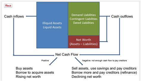 sle cash flow and balance sheet money and banking part 1