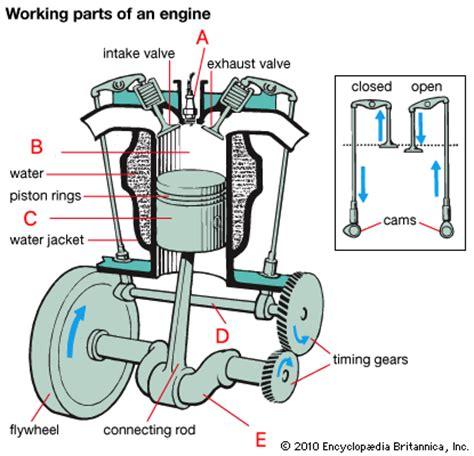 Mesin Steam 7l how do cars work