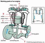 How Do Cars Work