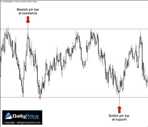 master swing trader pdf le swing trading forex pdf 171 strat 233 gies de trading d