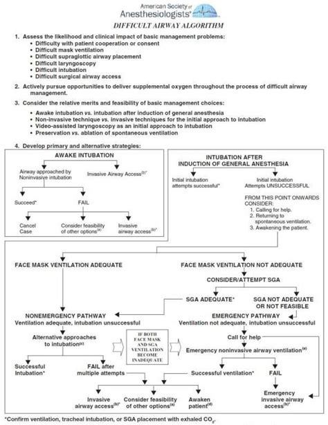 preoperative evaluation template preoperative evaluation of bariatric surgery patients