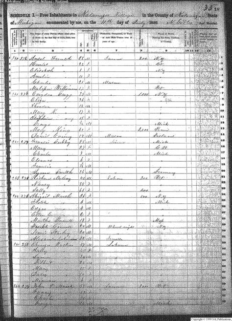 Kalamazoo County Court Records S Genealogy Jigsaw Kalamazoo County Michigan