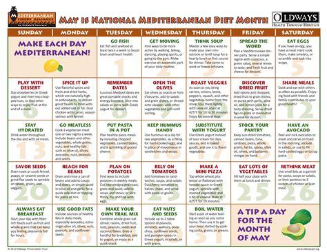 Diet Calendar Mediterranean Diet Monthly Calendar Http Www