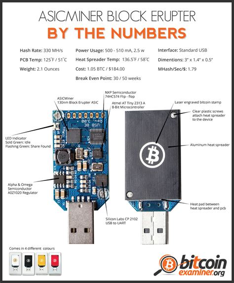 Bitcoin Mining Cloud Computing 1 by Finally A Lifetime Bitcoin Mining Contract While