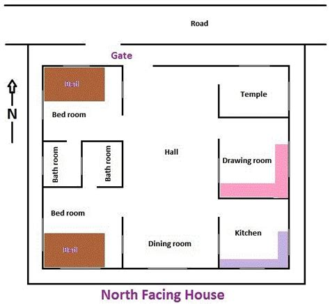 vastu for bedroom in north east 1000 images about vastu on pinterest feng shui