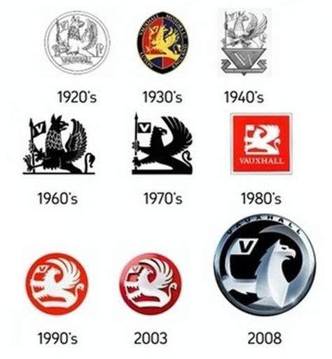 vauxhall logo history of all logos vauxhall logo history