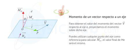 de un momento a momento de un vector fisicalab