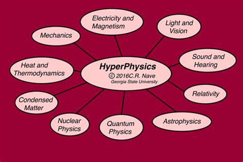 tutorial ionic español hyperphysics