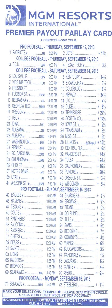 football parlay card template parlay bets in the nfl