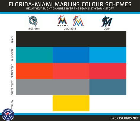 miami marlins colors our colores miami marlins unveil new logos uniforms for