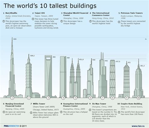tallest in the world tallest building in the world free large images