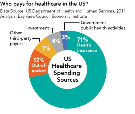 scandinavian health care system international healthcare systems and the us health reform