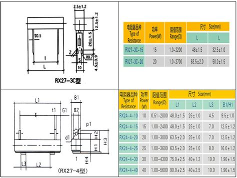 fusible resistor color code calculator fusible resistor color code 28 images resistance colour code pdf fuse color code images