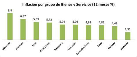 cuanto subio el salario en colombia 2016 worcestermosjidcom sueldo minimo en colombia 2014 html autos weblog
