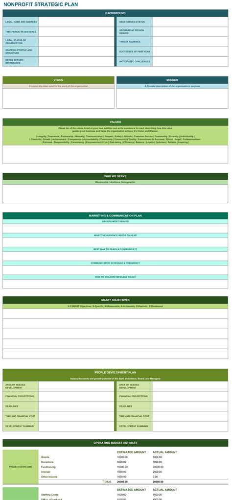 9 Free Strategic Planning Templates Smartsheet Non Profit Strategic Plan Template