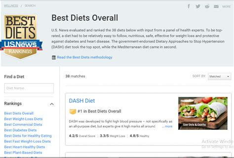 Best Detox Cleanse For Overall Health by Weight Loss Results In 1 Week Best Diets Overall