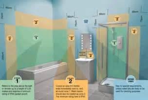 bathroom lighting zones 17th edition decoration news