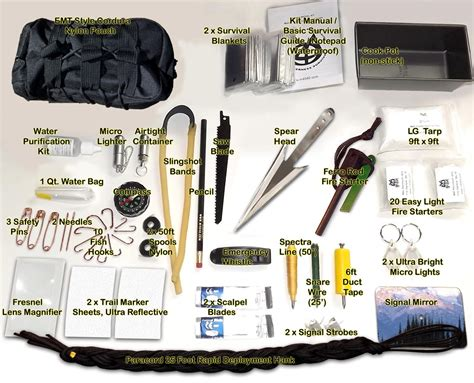 survival gear kits m40 wilderness survival store
