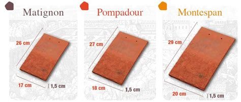 Tuiles Plates Terreal by Terreal Lance Une Gamme De Tuiles Plates D Exception Pour