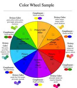 how to make a color wheel color wheels wheels and orange color on