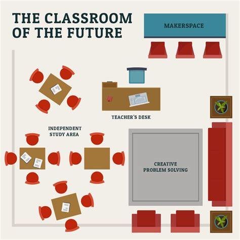 Discribe A Floor Plan For Preschool Classroom - 17 best ideas about classroom seating arrangements on