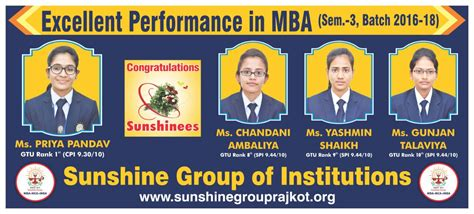 Gtu Mba Colleges by College