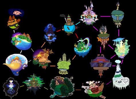 kingdom hearts world map theme kingdom hearts 3 map prediction by pookasora on deviantart