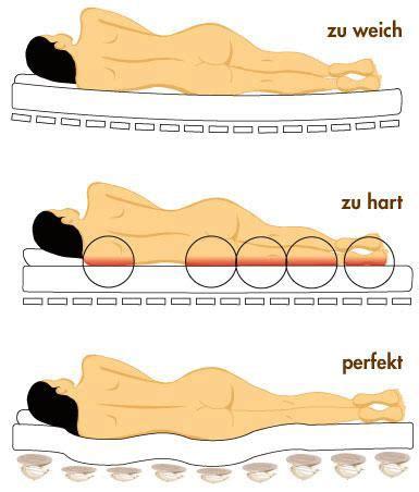 zu harte matratze schlafergonomie