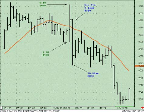 crude oil chart live oil prices live charts uk free .html