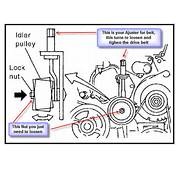 Infiniti I30 I Am Trying To Replace My Serpentine Belt On
